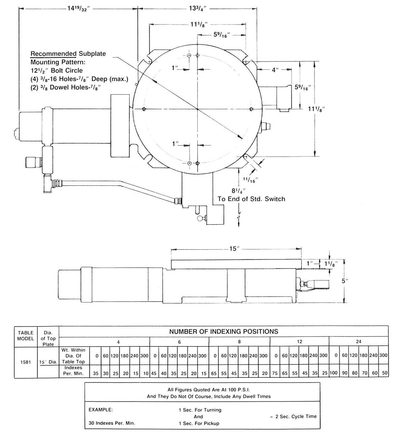 Model 1581 Dimensions