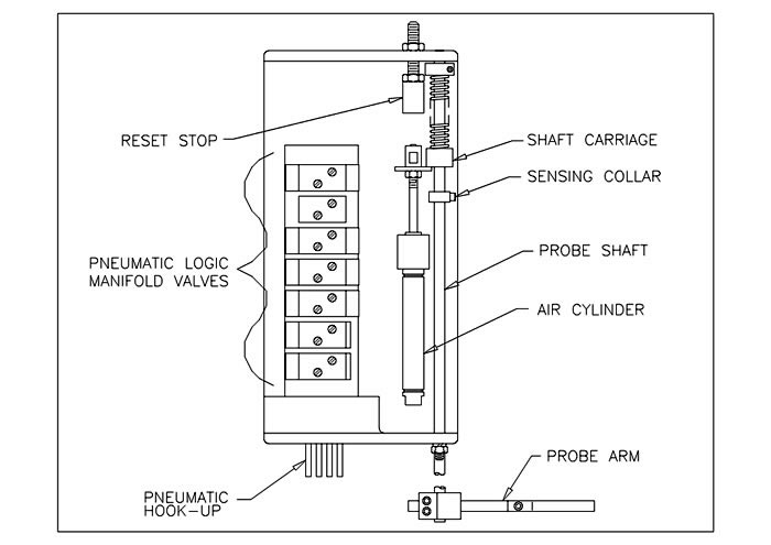 SAF3 Product Detail Specs