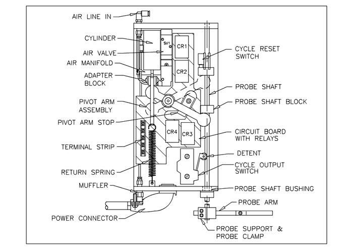SAF6N Product Detail Specs